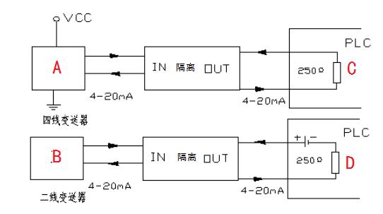 现场仪表输出4~20ma信号隔离器